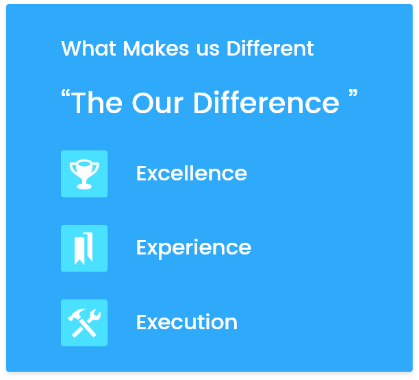 Our Difference